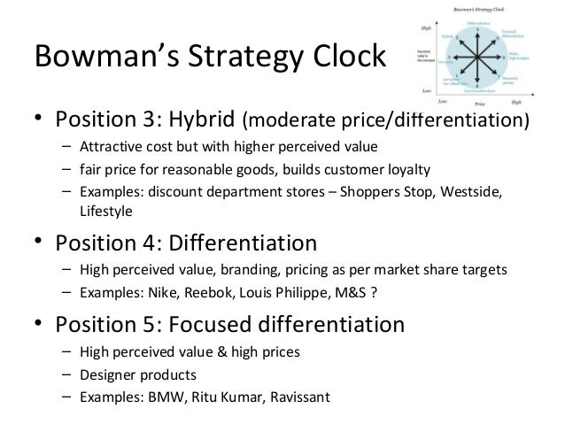 bowman s strategy clock bmw Hyundai i30 20,037 bmw serie 1 32,724 figure 1: strategy clock in the car sector  casos de dirección estratégica de la empresa la guerras & je navas (eds), thomson-civitas, 2008, 4th edition  region 3, and which would be placed with one foot in a strategy focusing on low prices and the other in a hybrid strategy here we could include.