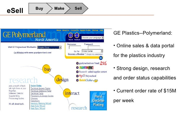 GE E commerce