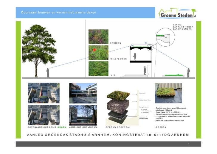 Duurzaam bouwen en wonen met groene daken                                            1
