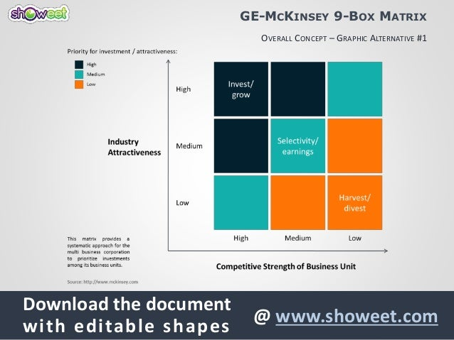 Gemckinsey matrix for powerpoint ge mckinsey 9 box matrix overall concept graphic alternative 1 download the pronofoot35fo Gallery