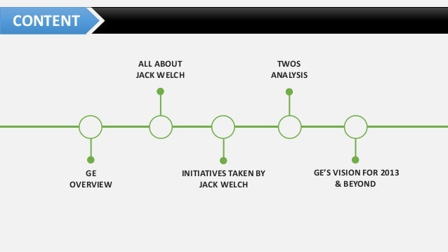 ge s two decade transformation jack welch s leadership Ge and jack welch leadership - case study approach uploaded by praveen adari ge and jack welch's leadership  where they were either at number one or two.