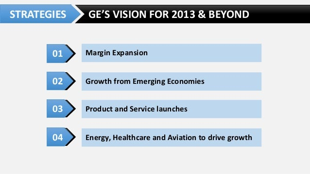 ge s two decade transformation case study Answer to case study questions for ge(general electric company): 1 who are the main players (name and position)  please see attached pdf file of ge's two-decade .