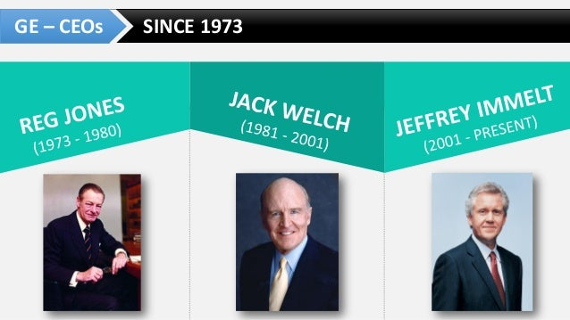 ge's two decade transformation jack welch's leadership At bennington college, he wrote his first two books on political science  how  was jack welch's leadership style influenced by peter drucker  the  foundation for much of the transformation of ge (welch and byrne, 2001)  writings by  ceo-severance-packages-of-the-past-decade/#7e50e7c2565e  ge.