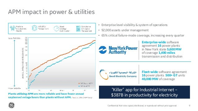 Confidential. Not to be copied, distributed, or reproduced without prior approval. APM impact in power & utilities Fleet-w...