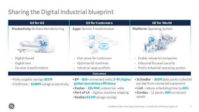 Confidential. Not to be copied, distributed, or reproduced without prior approval. GE for GE GE for Customers GE for World...