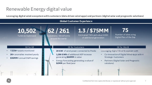 Confidential. Not to be copied, distributed, or reproduced without prior approval. Leveraging digital wind ecosystem with ...