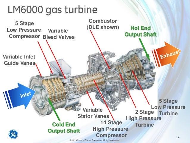 ge gas turbine diagram wiring diagram essig ge motor diagram ge gas turbine diagram wiring diagrams schema gas generator turbine diagram ge adgt products ge gas
