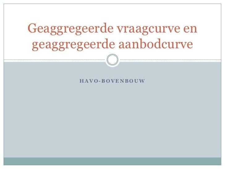 Geaggregeerde vraagcurve engeaggregeerde aanbodcurve        HAVO-BOVENBOUW