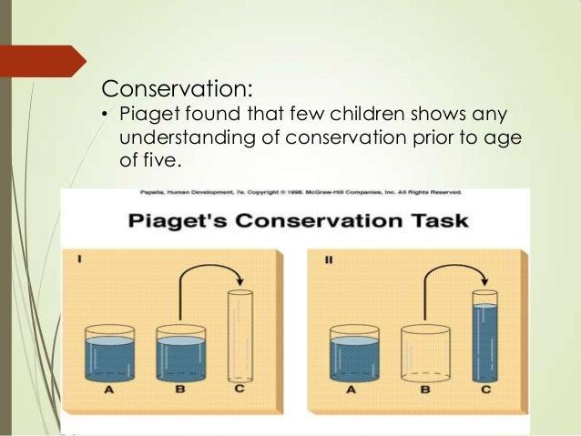 piagets conservation tasks essay outline