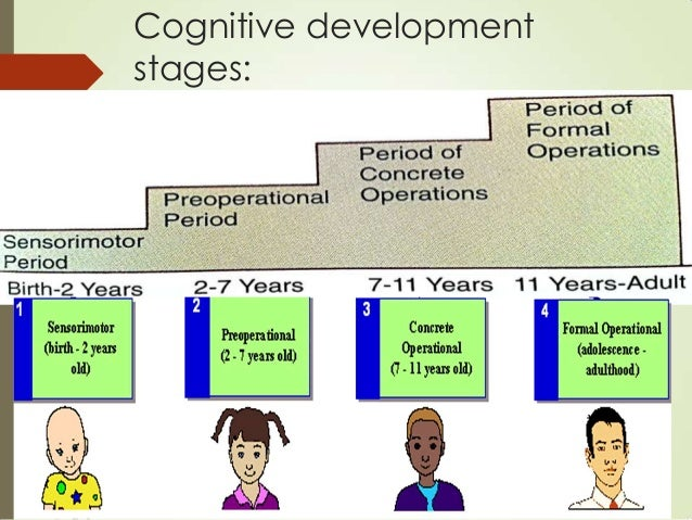 piagets theory on knowledge From vygotsky's theory, i think as teachers we need to understand what  it can  allow the student to pursue knowledge beyond their realm of.