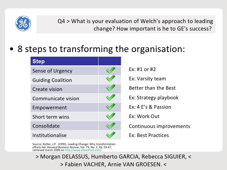 what is your evaluation of welch s approach to leading change General electric's the authors will also provide an evaluation of welch's approach to leading change with what is your evaluation of welch's approach to.
