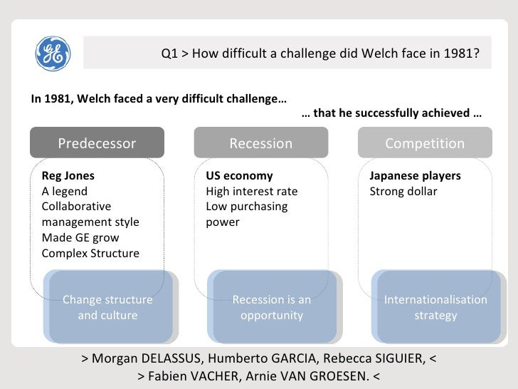 how difficult a challenge did welch face in 1981 how effectively did he take charge What is your evaluation of welch's approach to  how difficult a challenge did welch face in 1981  did welch face in 1981 how effectively did he take charge 2.