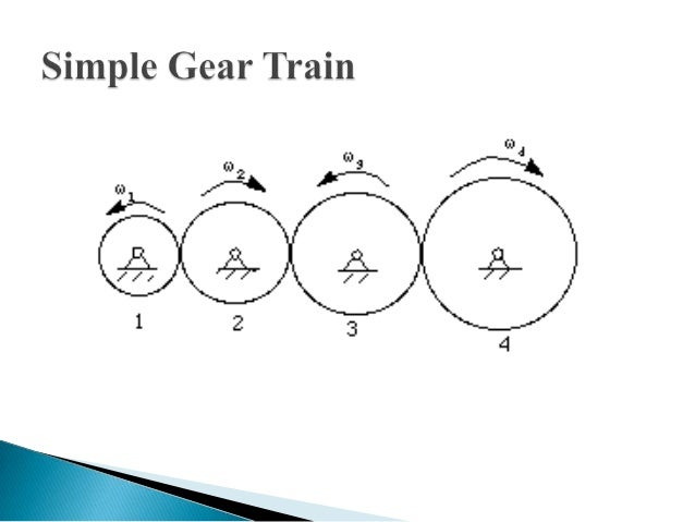 study of gear technology