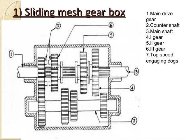 5 4 engine diagram. Black Bedroom Furniture Sets. Home Design Ideas