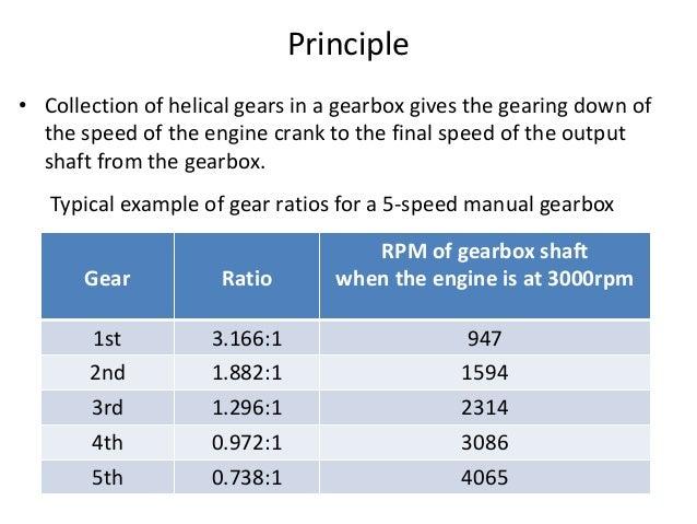 gearbox in automobile rh slideshare net manual transmission gear ratios close manual transmission gear ratio calculator