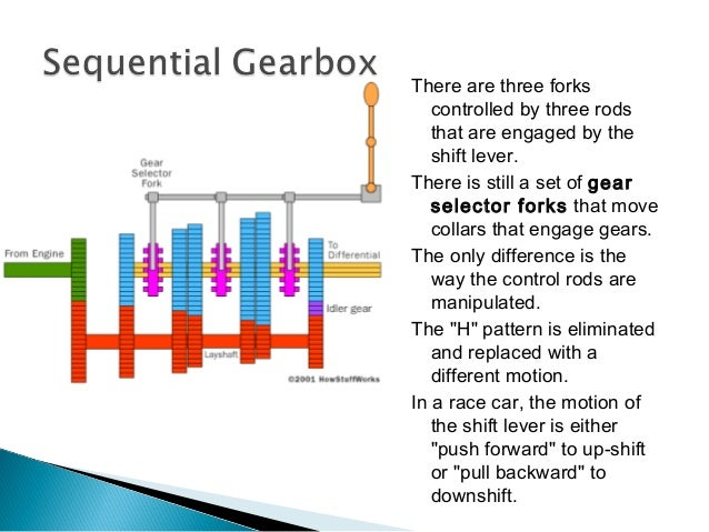 gearboxes in auto rh slideshare net Ford Automatic Transmission Problems Ford Automatic Transmission Diagram