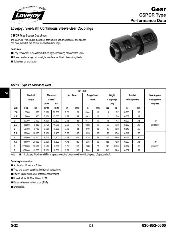 FENNER INDIA - GEAR COUPLINGS