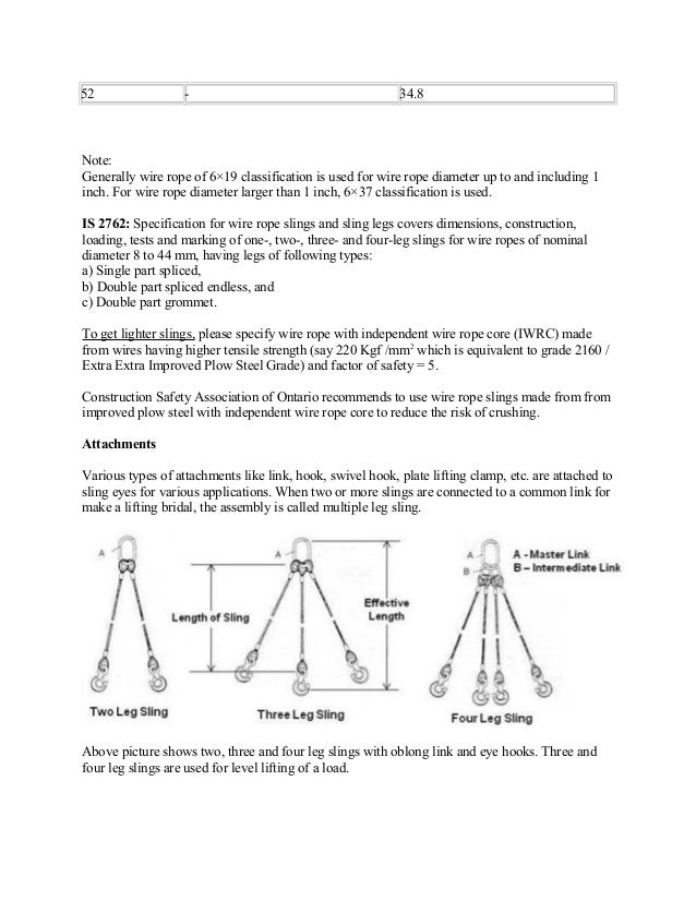 Excellent Wire Pull Test Chart Photos - Electrical and Wiring ...