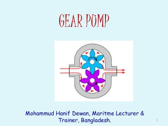 GEAR PUMP Mohammud Hanif Dewan, Maritme Lecturer & Trainer, Bangladesh. 1