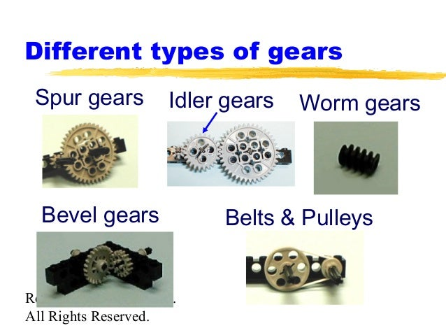 Types Of Gears : Gears