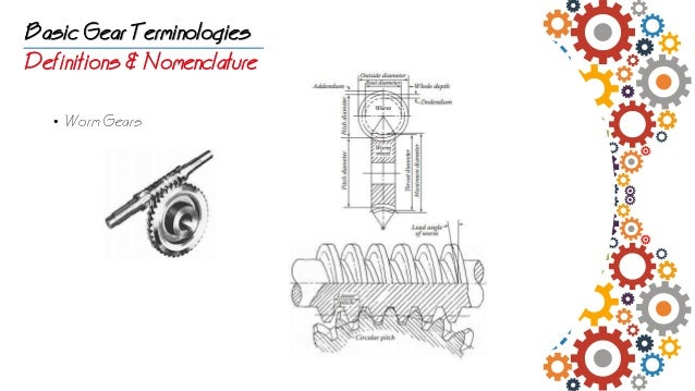 Gears Terminologies, Standards, Design, and Inspections