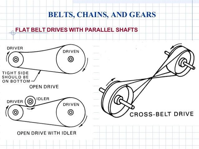 gears and pulleys engineering diagrams hyrdo engineering diagram engineering diagrams #12
