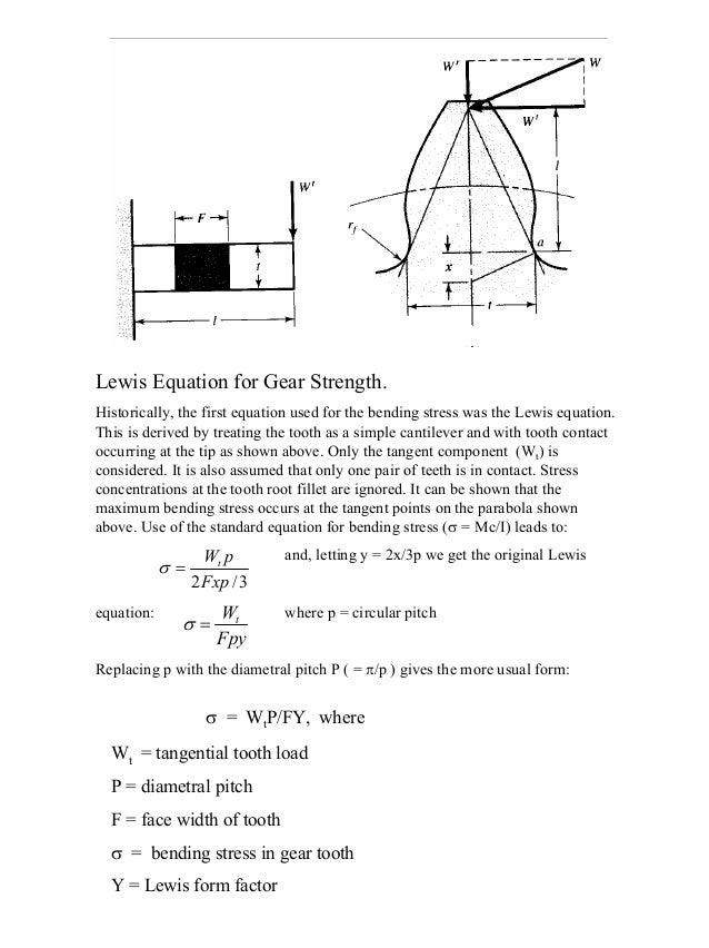 Gear stress lewis_formula