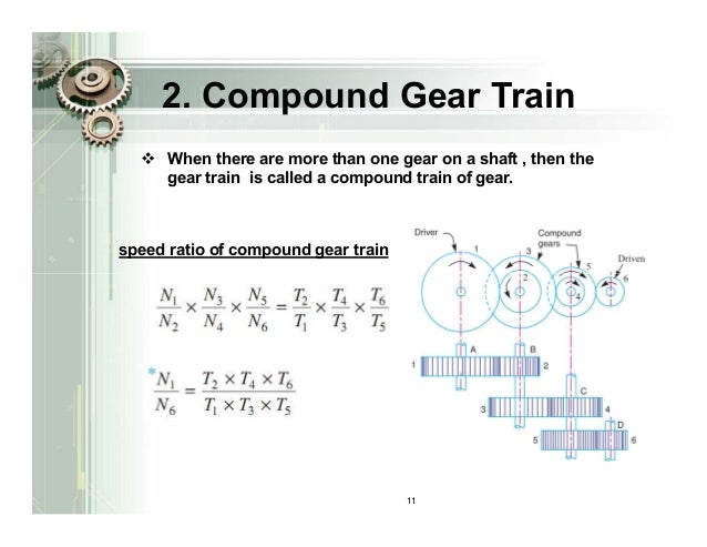 gear train ratio reading industrial wiring diagrams gear ratio chart gear train ratio diagram #1