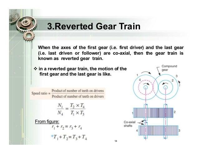 Train pdf gear
