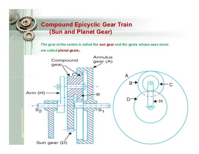 Planetary gear ratio calculations