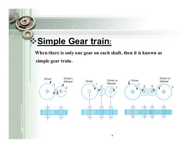 simple gear train diagram wiring diagrams control Simple Friction Diagram gear train simple winch diagram simple gear train diagram