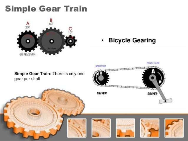 Epicyclic gear train experiment