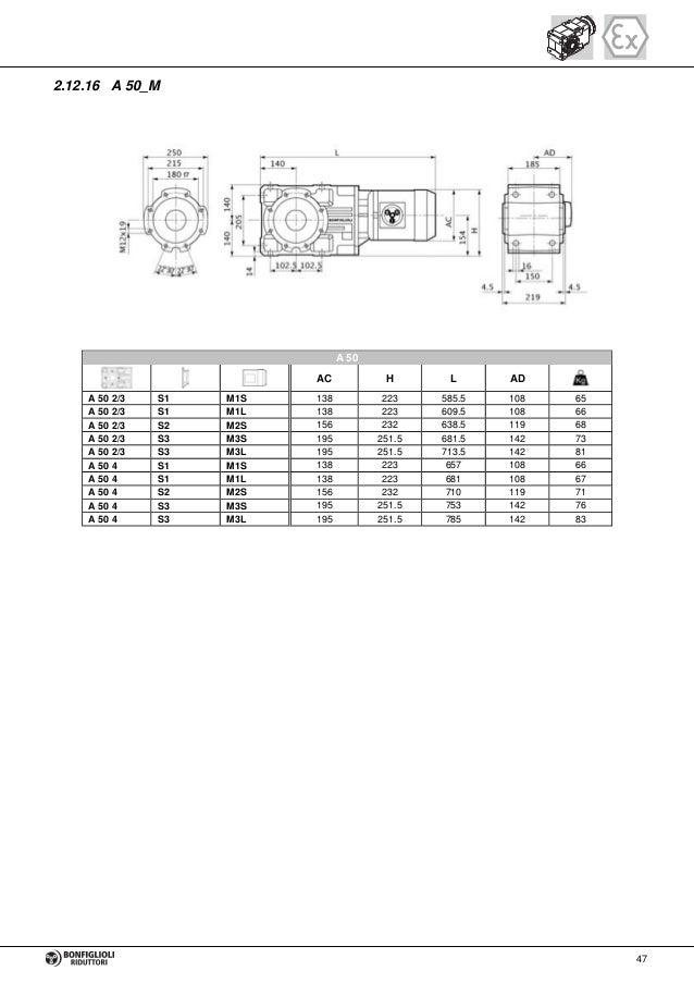 gear units and gearmotor bonfiglioli 3 phase ac motor wiring bonfiglioli motor 3 phase wiring diagram #10