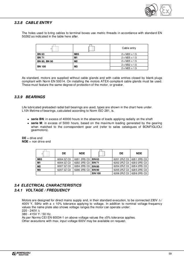 gear units and gearmotor bonfiglioli 3 phase single line diagram 59; 61 3 4 2 isulation class clf bonfiglioli motors