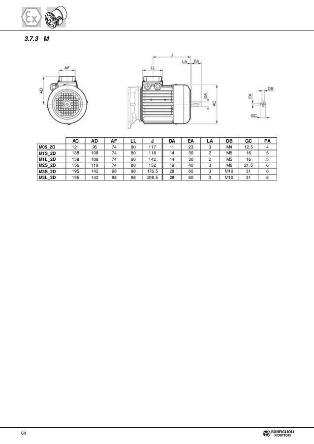 gear units and gearmotor bonfiglioli 66 638?cb=1431511528 gear units and gearmotor bonfiglioli bonfiglioli motor wiring diagram at virtualis.co