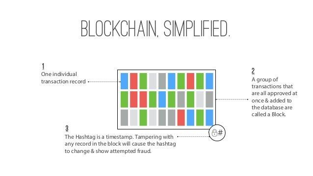 Gecko Governance Blockchain Simplified