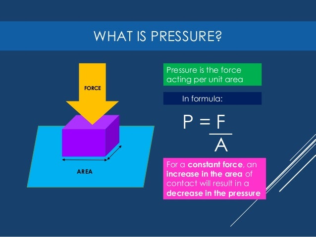 pressure and air pressure
