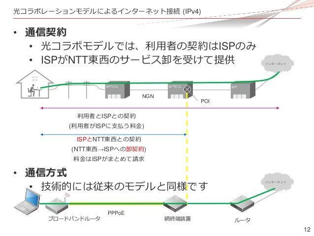 12 • 通信契約 • 光コラボモデルでは、利用者の契約はISPのみ • ISPがNTT東西のサービス卸を受けて提供 • 通信方式 • 技術的には従来のモデルと同様です 光コラボレーションモデルによるインターネット接続 (IPv4) NTTビル...