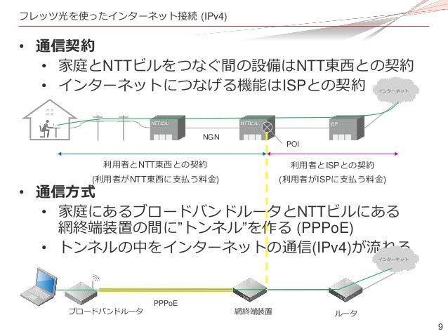"""9 • 通信契約 • 家庭とNTTビルをつなぐ間の設備はNTT東西との契約 • インターネットにつなげる機能はISPとの契約 • 通信方式 • 家庭にあるブロードバンドルータとNTTビルにある 網終端装置の間に""""トンネル""""を作る (PPPoE)..."""
