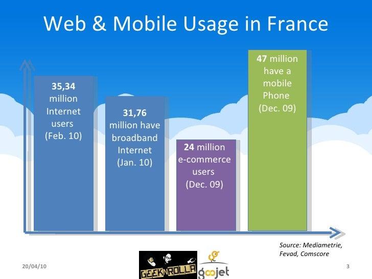 Web & Mobile Usage in France 20/04/10 35,34  million Internet users  (Feb. 10) 31,76  million have broadband Internet (Jan...