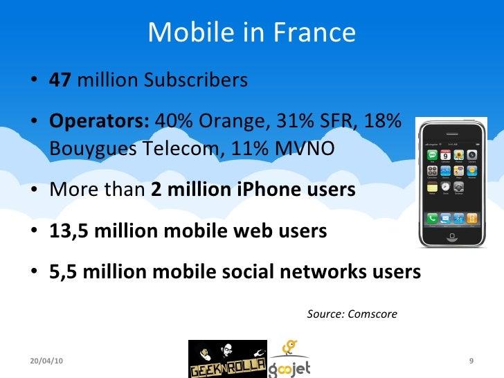 Mobile in France <ul><li>47  million Subscribers </li></ul><ul><li>Operators:  40% Orange, 31% SFR, 18% Bouygues Telecom, ...