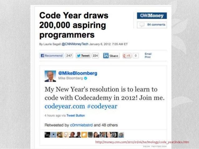 http://money.cnn.com/2012/01/06/technology/code_year/index.htm