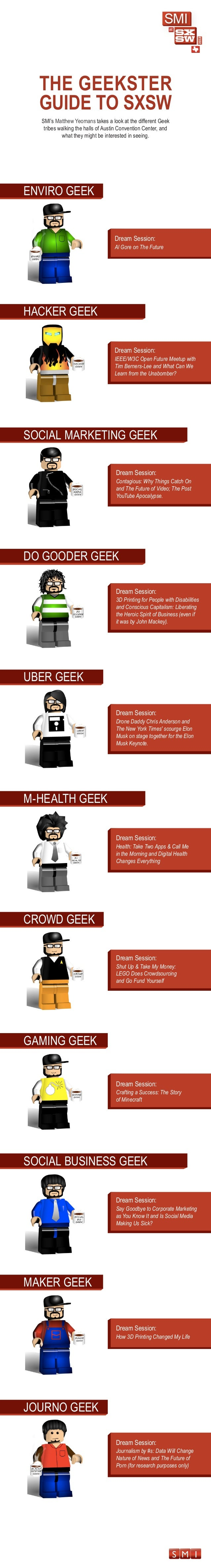 THE GEEKSTER  GUIDE TO SXSW  SMI's Matthew Yeomans takes a look at the different Geek   tribes walking the halls of Austin...