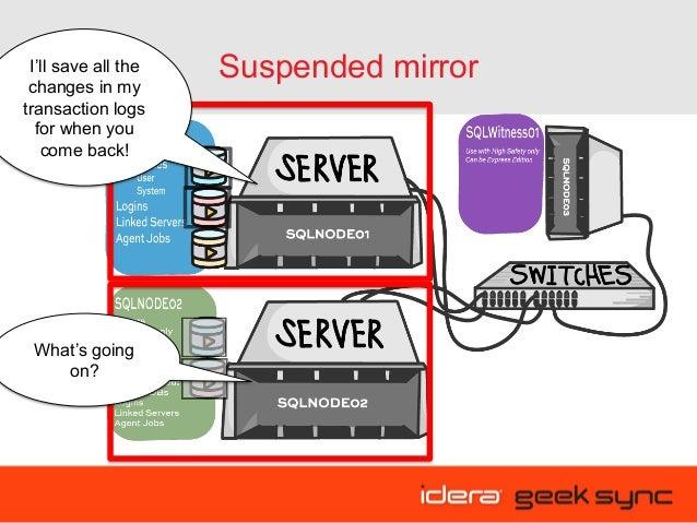 geek sync  field medic u2019s guide to database mirroring