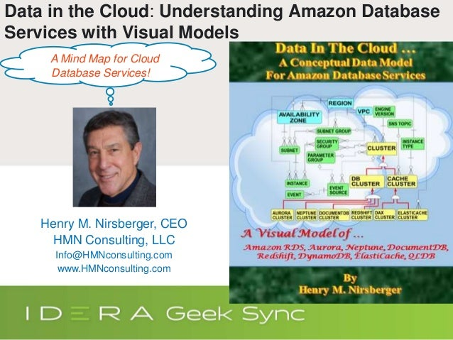 Data in the Cloud: Understanding Amazon Database Services with Visual Models Henry M. Nirsberger, CEO HMN Consulting, LLC ...
