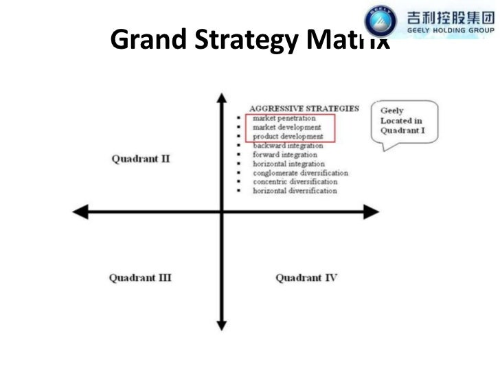 toyota export strategies Transcript of competitive advantages and strategies of general motors   competitive advantages and strategies of general motors by clint whalen.
