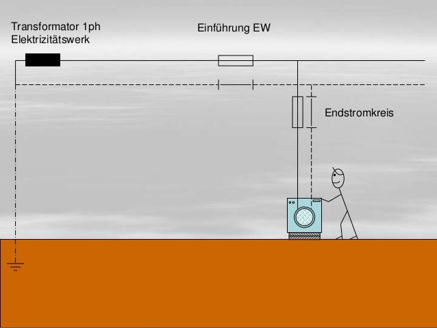 Transformator 1ph Elektrizitätswerk Einführung EW Endstromkreis