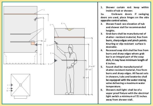 Geeta Fulwani B Sc Interior Design Residential Design Portfolio