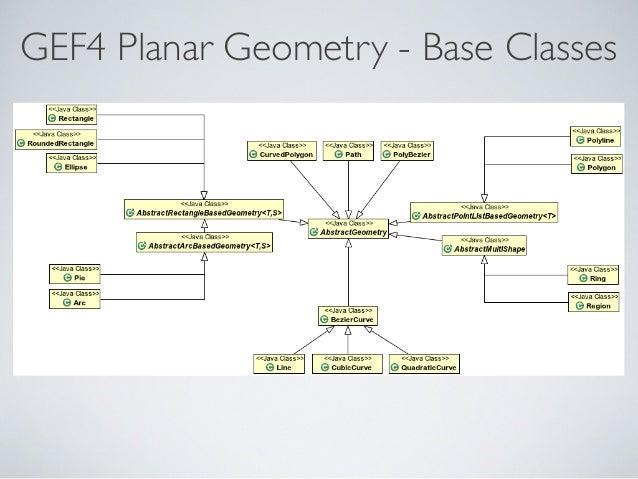 GEF4 Planar Geometry - Base Classes