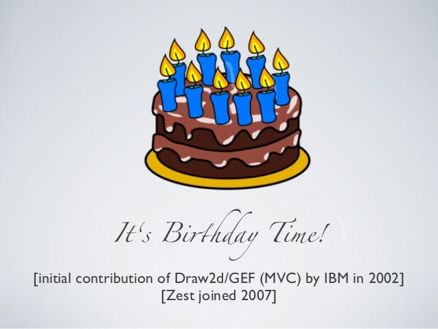 It's Bi!hday Time! [initial contribution of Draw2d/GEF (MVC) by IBM in 2002] [Zest joined 2007]
